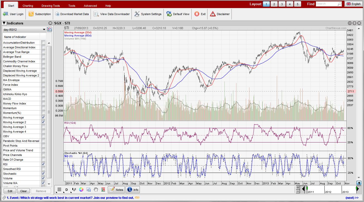 ChartNexus | Excel Investment