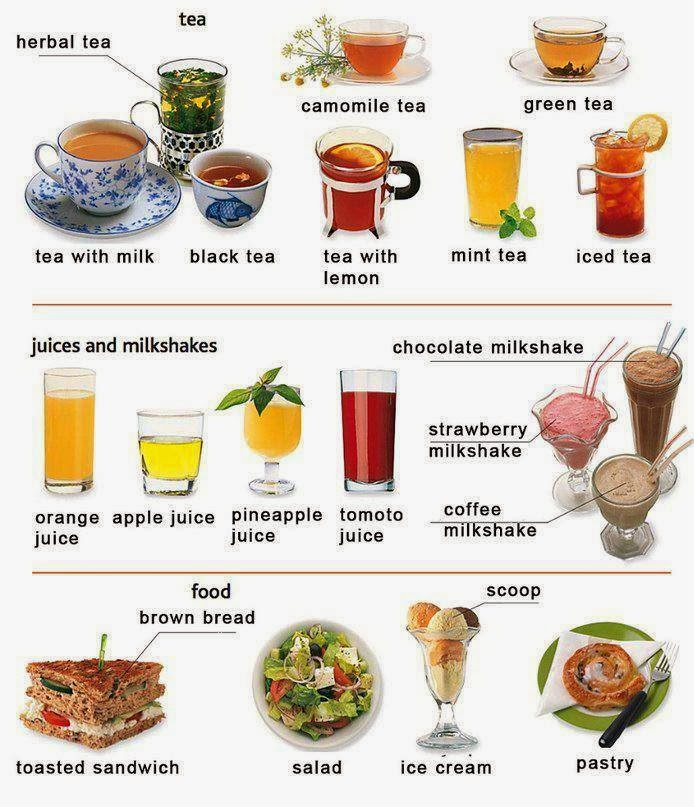 Click on food drink for Cuisine vocabulary
