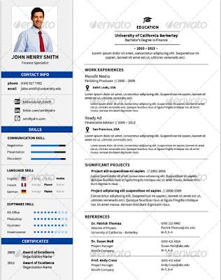 contoh CV baru