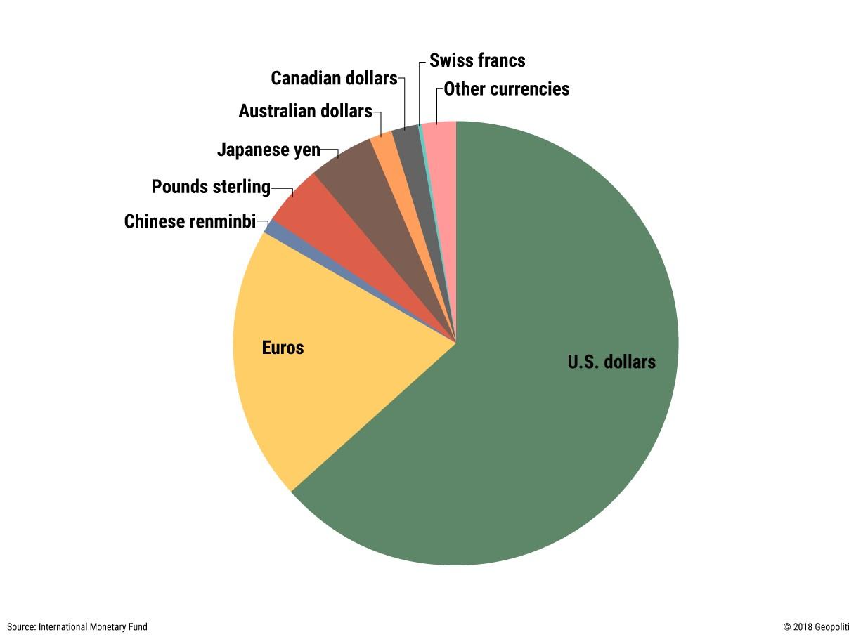 Döviz kurunu ne belirler Dolar ruble oranını ne belirler