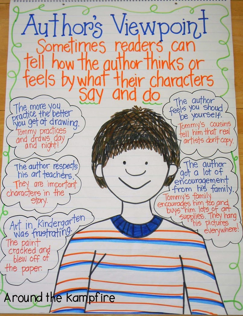 Teaching with Tomie dePaola books Part 2 Author's viewpoint anchor chart for The Art Lesson from Around the Kampfire blog