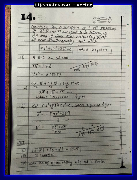vector physics4