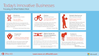 Todays Innovative Businesses Focusing on What Matters Most Infographic
