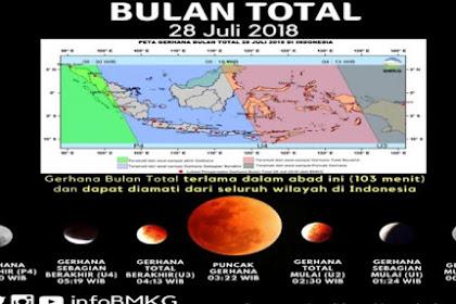 Waspada dan Jangan Lengah, Efek yang Ditimbulkan Dari Gerhana Bulan Total Terlama Abad 21