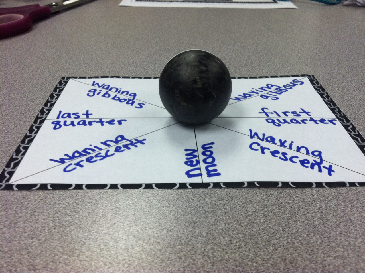Freedom To Teach Talking Teaching And Moon Phases