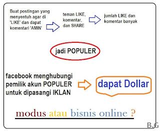 http://3.bp.blogspot.com/-7m23RrJealY/VlId-8DCygI/AAAAAAAAFy4/Pao7EgODFr8/s640/benarkah%2Bada%2Bmodus%2Bcari%2Buntung%2Bdibalik%2Bkatakan%2Bamin%2Bdan%2Blike%2Bdi%2Bfacebook%2B2.jpg