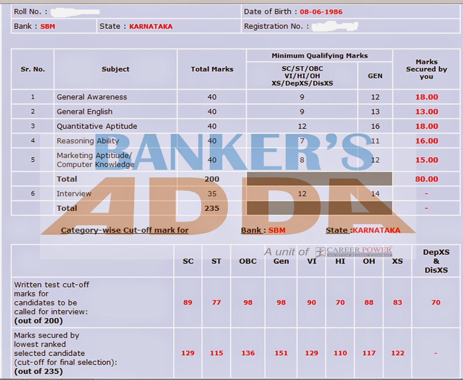 sbi po 2014 exam review 14 june