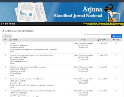 daftar Jurnal terakreditasi secara nasional