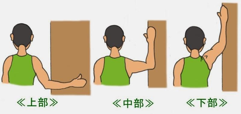 筋肉の「過緊張」