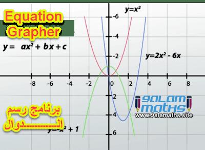 تحميل برنامج Equation-Grapher لرسم جميع أنواع الدوال في الرياضيات