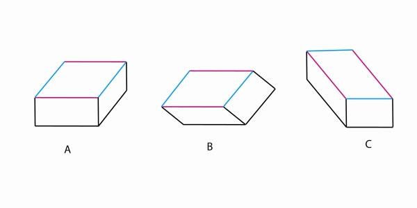 Aynı uzunluktaki paralel kenarların farklı uzunlarda görünmesi