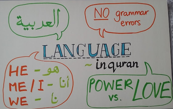 Language Styles of the Quran | Zaufishan