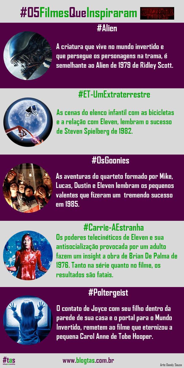 05 filmes que inspiraram Stranger things #tas