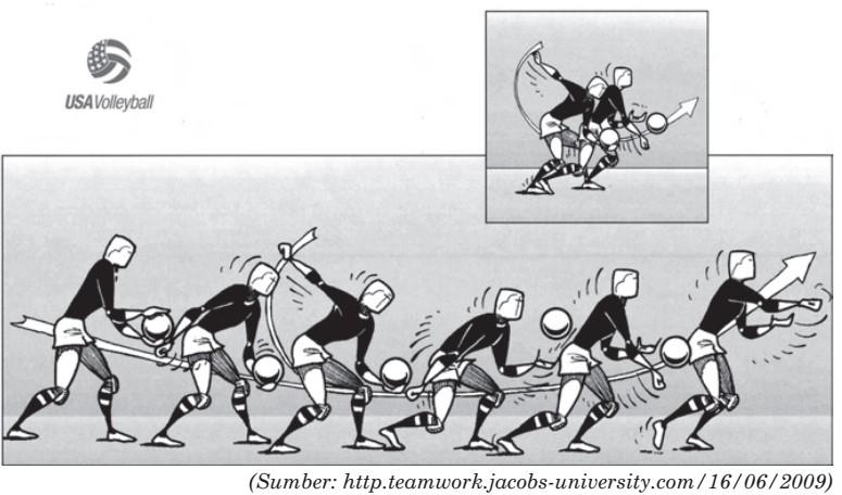 Cara Melakukan Servis Bawah Bolavoli Guru Olahraga
