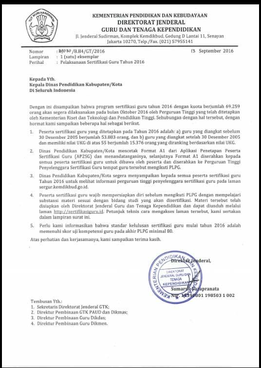 download surat edaran dirjen GTK Kemdikbud tentang sertifikasi guru tahun 2016