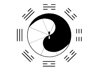 Ин Ян и осемте триграми