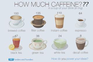 ketagihan-kafein-minuman-tidak-berkhasiat