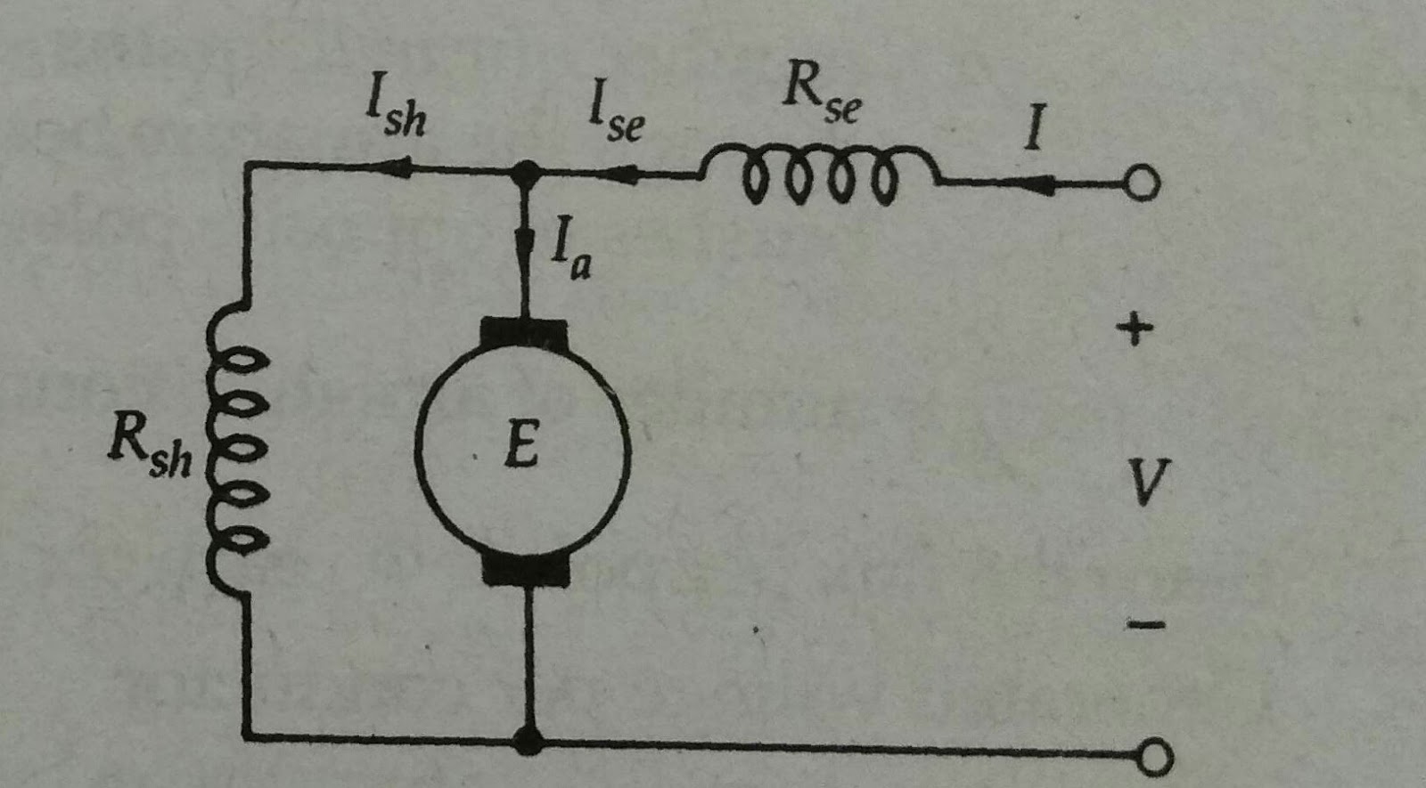 Types Of Dc Machines