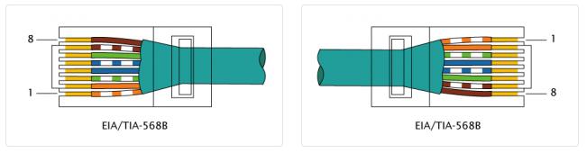 Schema Di Cablaggio Cavo Ethernet : Revlin cablare cavo lan dritto e incrociato