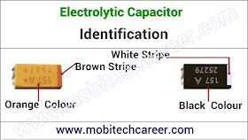 Electrolytic Capacitor Identification in Hindi
