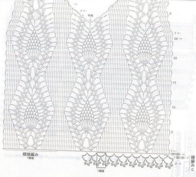 Continuación de esquema de blusa