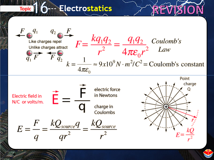 COULOMBS LAW AND ELECTRIC FIELD PDF » Pauls PDF