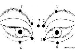 Ingin Lepas dari Kacamata? Lakukan Senam Mata Ini