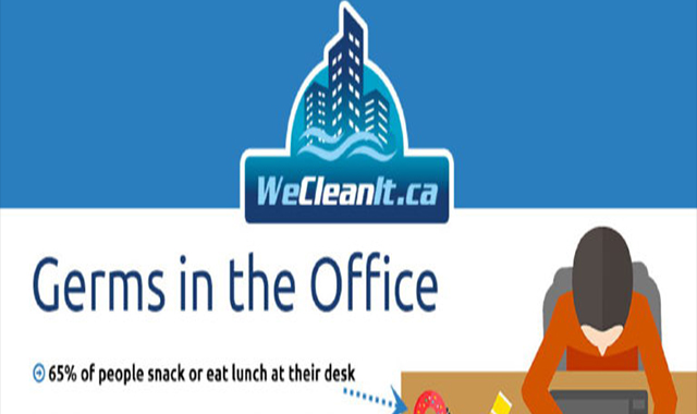 Less Employee Sick Days With Office Cleaning