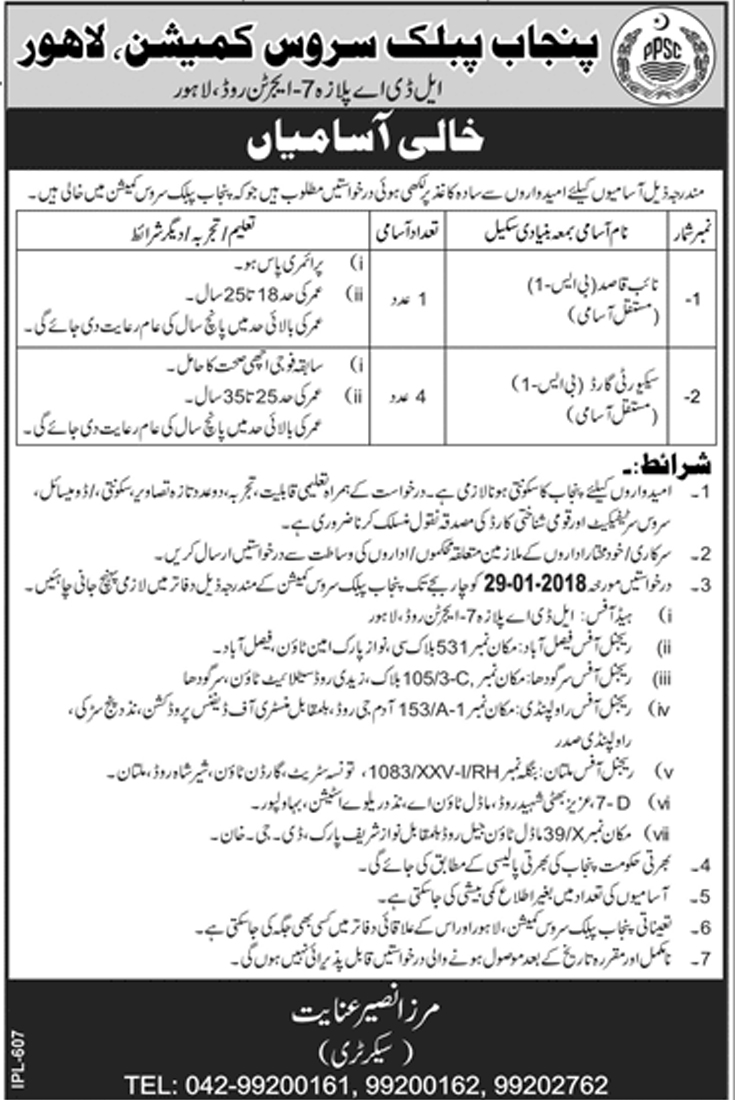 Jobs In Punjab Public Service Commission - PPSC Jobs 2018
