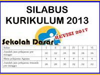 Contoh : Prota Promes Fiqih MI Kelas 1,2,3,4,5,6 Kurikulum 2013