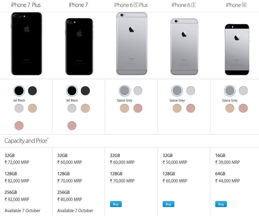 iPhone रुपया में 7 कीमत