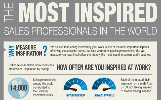 Image: The Most Inspired Sales Professionals in the World #infographic