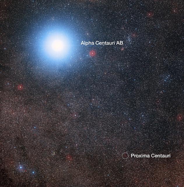Hình ảnh một vùng trời trong chòm sao Centaurus (Nhân Mã). Hệ sao đôi Alpha Centauri AB đang tỏa sáng bên trên, trong khi ngôi sao lùn Proxima Centauri đang tỏa sáng mờ nhạt bên dưới. Quầng ánh sáng màu xanh lam xung quanh Alpha Centauri AB là màu sắc đã được chỉnh sửa, trong thực tế nó có màu vàng nhạt như Mặt Trời của chúng ta. Credit: Digitized Sky Survey 2, Davide De Martin/Mahdi Zamani.