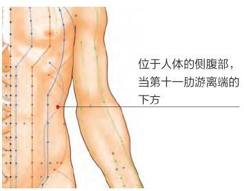 中醫說:穴位治療蕁麻疹,這3個穴位非常管用,、收藏!(皮膚瘙癢)