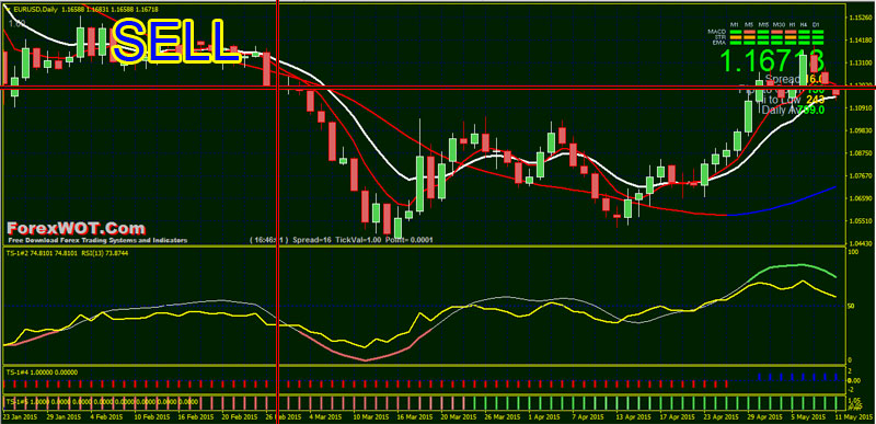 Forex-Daily-Swing-Trading-BUY