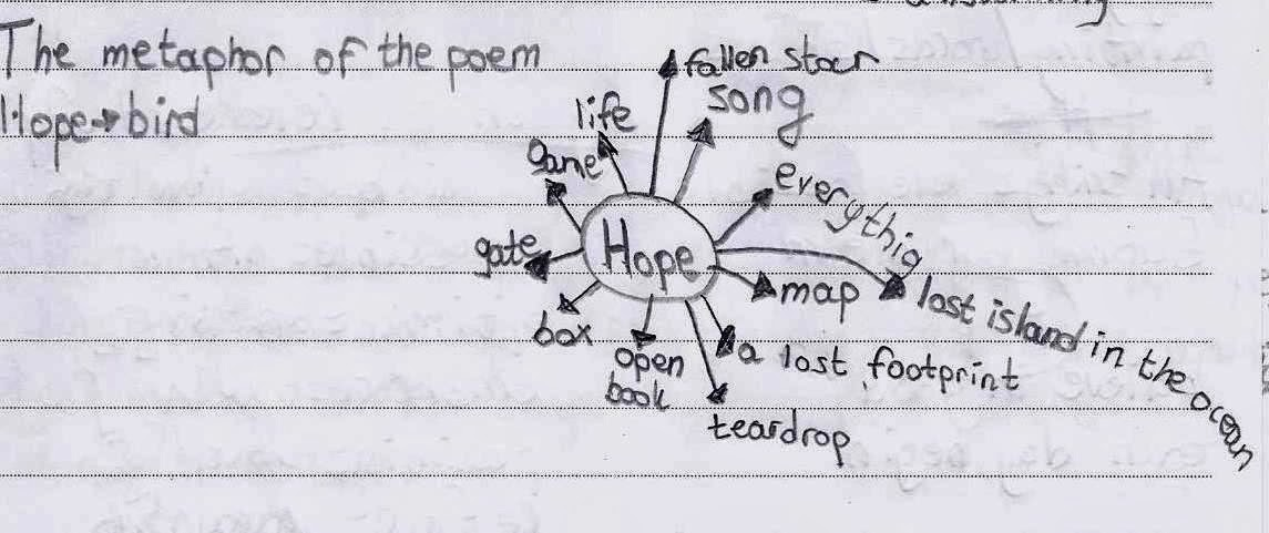 Art in the English Class : Hope is...