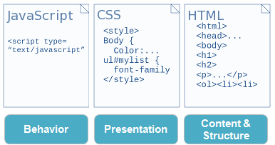 Add JavaScript and CSS in Shiny – R-Craft