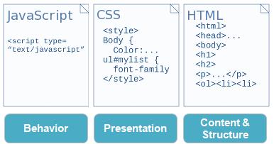 Make JavaScript, CSS work for Shiny
