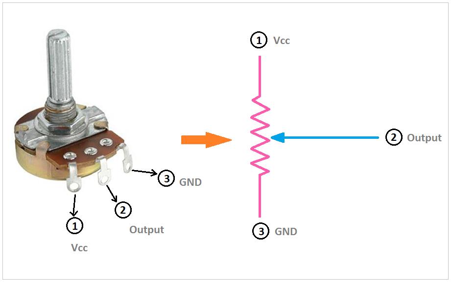 proper potentiometer connection and circuit diagram  etechnog