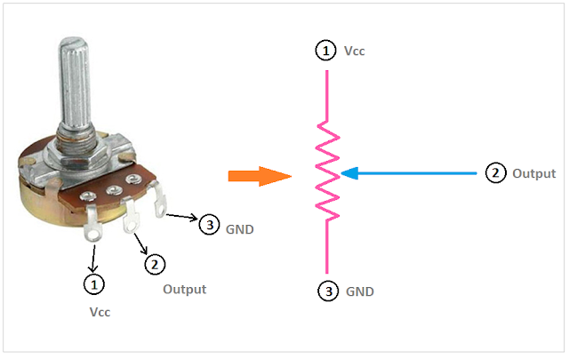 Potentiometer Circuit, Circuit diagram of Potentiometer