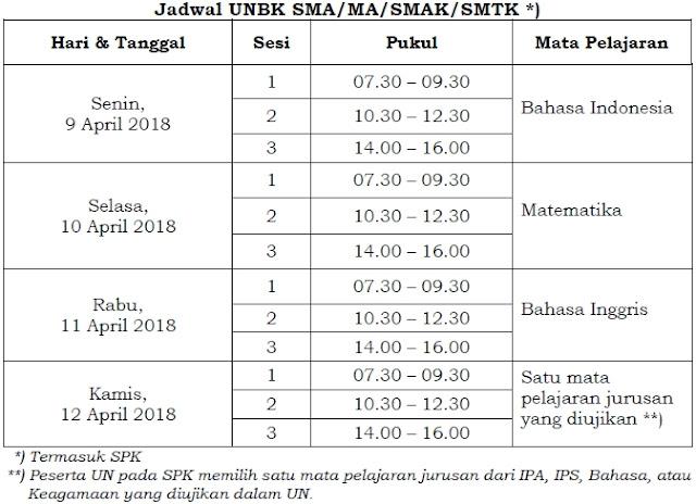 Jadwal UNBK SMA-MA-SMAK-SMTK-SPK 2018 Utama