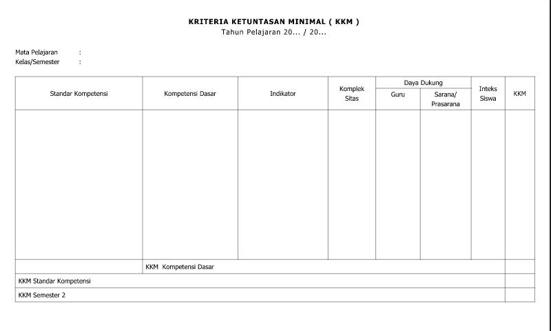 Download Contoh Format Kriteria Ketuntasan Minimal ( Kkm ) 2 untukAdministrasi Guru SD/MI-SMP/MTs-SMA/SMK/MA