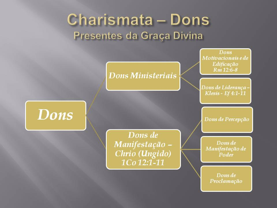 Ministério árvore Da Oliveira Dons Presentes Da Graca Divina