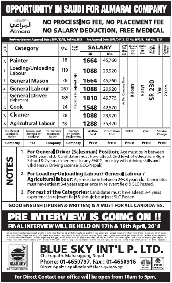 Jobs in Saudi Arabia for Nepali, Salary Rs 49,775