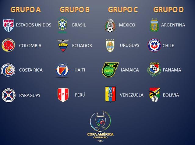 copa america centenario 2016 - grupos - seleccion argentina de futbol