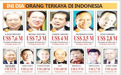 Lawyer Terkaya Di Indonesia