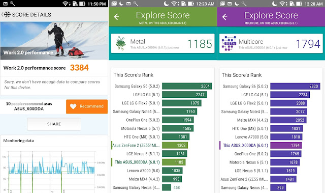 ASUS ZenFone 3 Max ZC553KL Benchmark Results