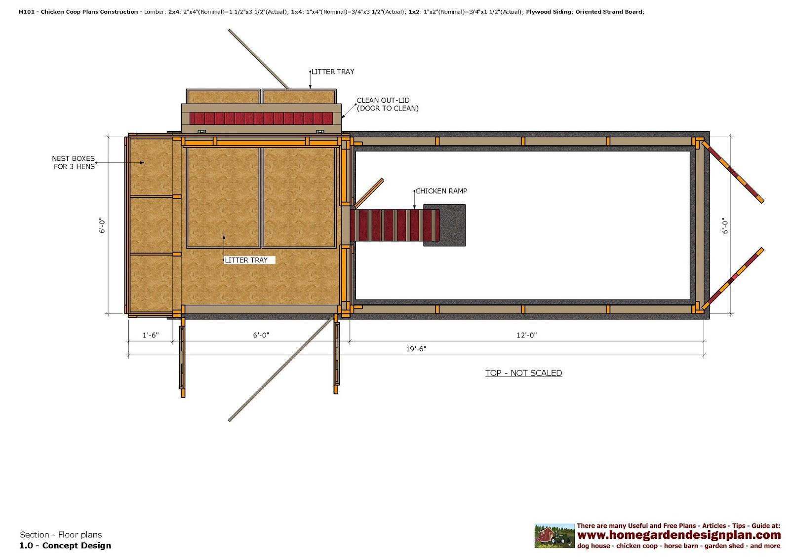 Home garden plans m101 chicken coop plans construction for U build plans