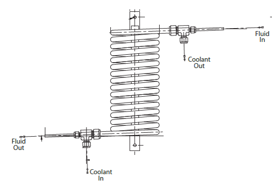 Design and fabrication of helical tube in coil type heat exchanger