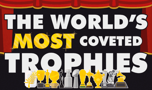 The World's Most Coveted Trophies